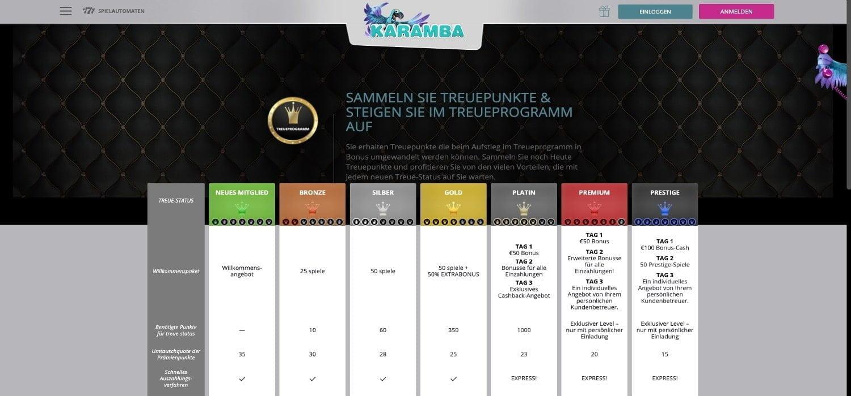 VIP Karamba Casino